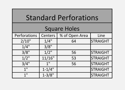 Standard Square Hole Perforated Metal